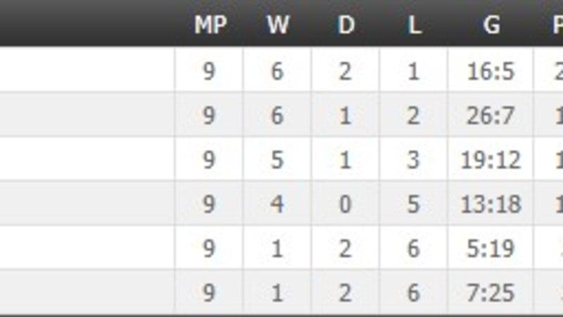 Hollandi MM unistus ripub juuksekarva otsas, Kreeka astus suurturniirile sammu lähemale