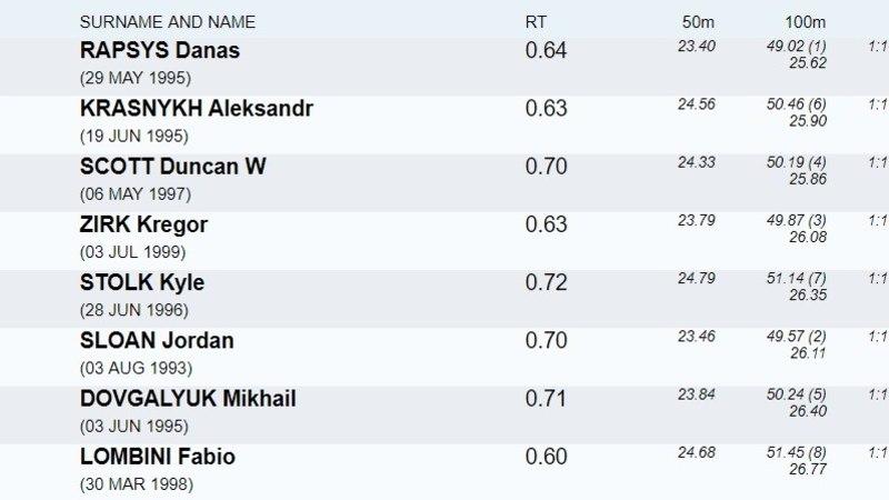 TUBLI! Kregor Zirk ujus EMi finaalis võimsa Eesti rekordi ja jäi esimesena medalita