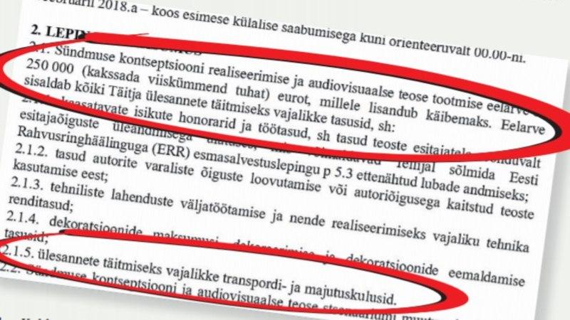 Teater NO99 lunib Tartu hotellidelt EV100 ajaks tasuta tube