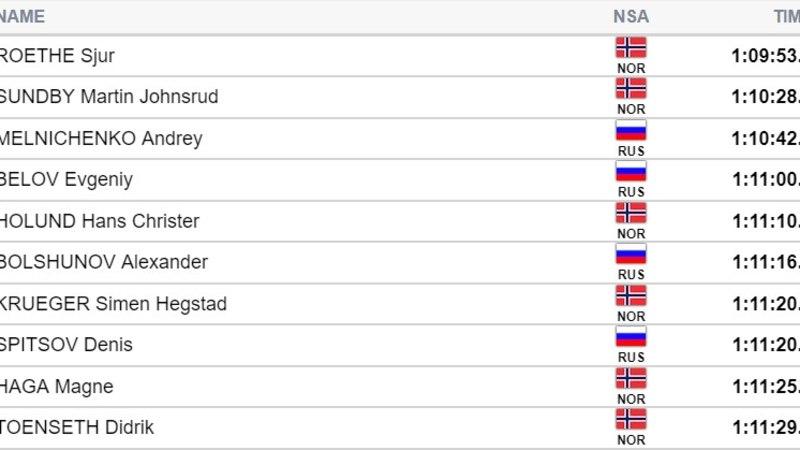 Meeste 30 km: esikümnesse mahtusid vaid Norra ja Venemaa suusatajad