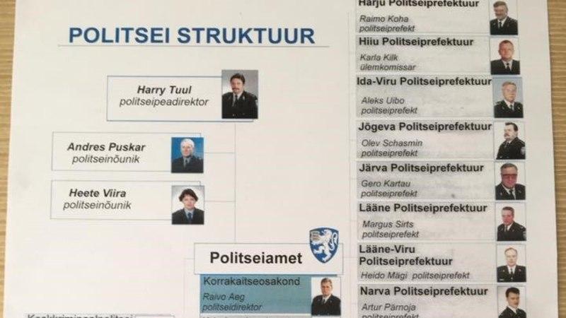 PILDID MINEVIKUST   Täna 27 aasta eest taasloodi Eesti politsei