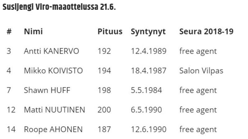 KAHJU! Markkanen ja Koponen ei tule Eesti vastu platsile