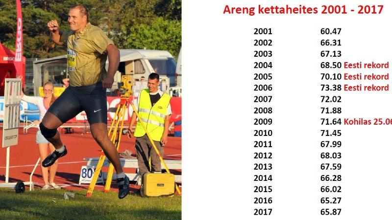 Olümpiavõitja Kanter jätab kodukandi publikuga hüvasti