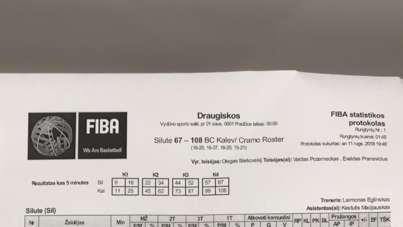 Kalev/Cramo alistas Leedu klubi koguni 41 punktiga