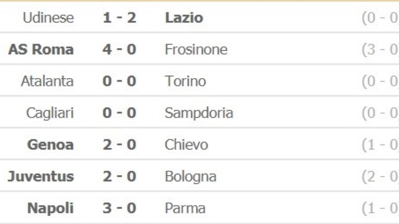 Klavan aitas Cagliaril taga nulli hoida, kuigi vastased said viimasel minutil penalti!