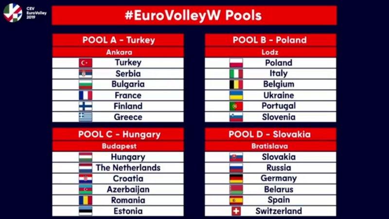 Eesti naiskond alustab EM-finaalturniiri Ungaris, võimalused kaheksandikfinaali pääseda on olemas!