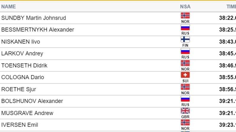 SEEFELDI MM | Soome jäi ihaldatud kuldmedalist ilma, esikoha teeninud norralane valas rõõmupisaraid