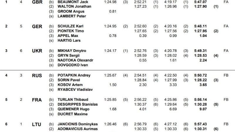 Eksperimentaalne neljapaat ei liuelnud EMil medalisõitu