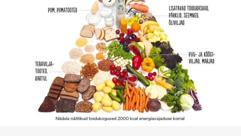 UURINGUD PALJASTAVAD: ultratöödeldud toit võib tuua enneaegse surma